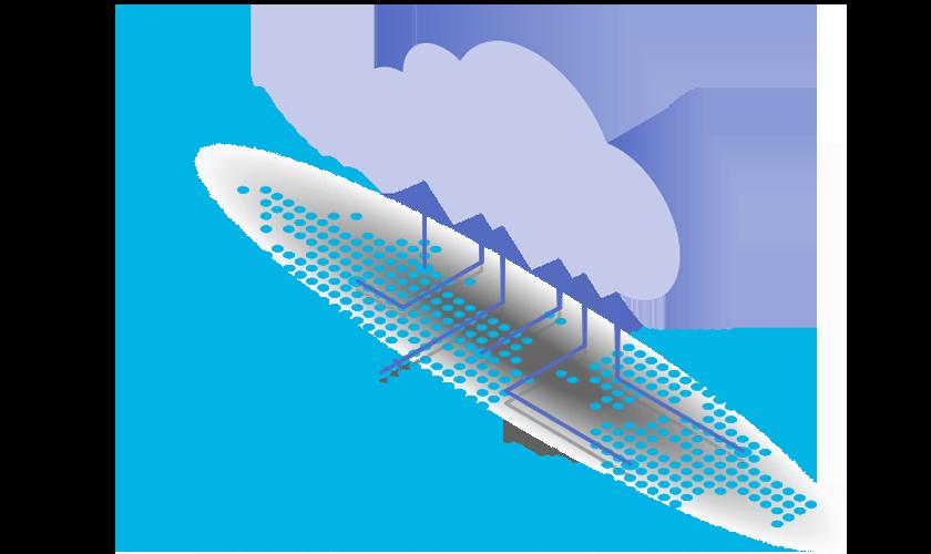 Modernizing IT Cloud Solution Operations 1